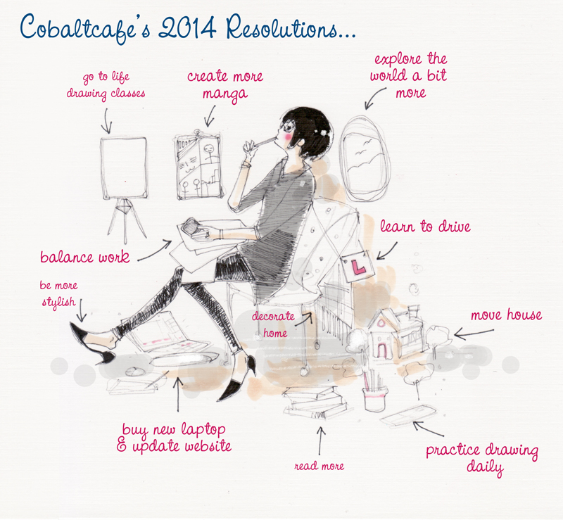 cobaltcafe-resolutions-2014_v2